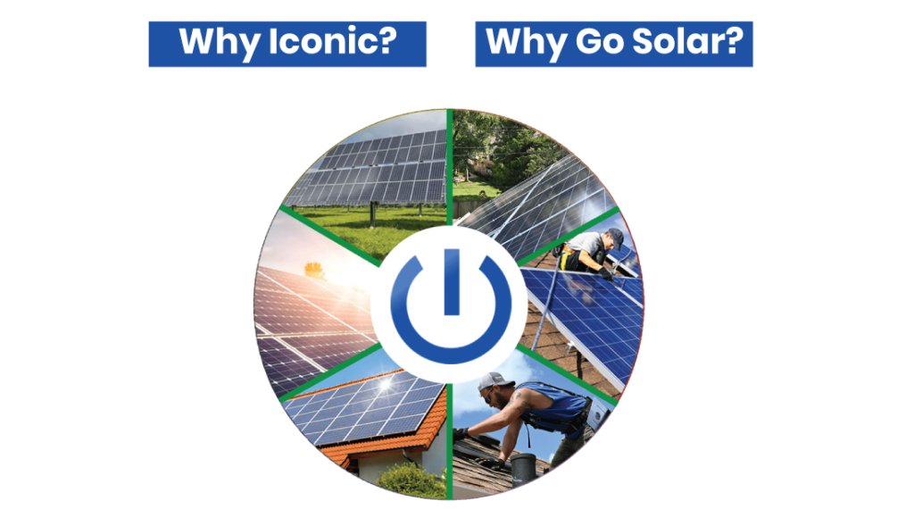 list of reasons to use solar with Iconic Energy